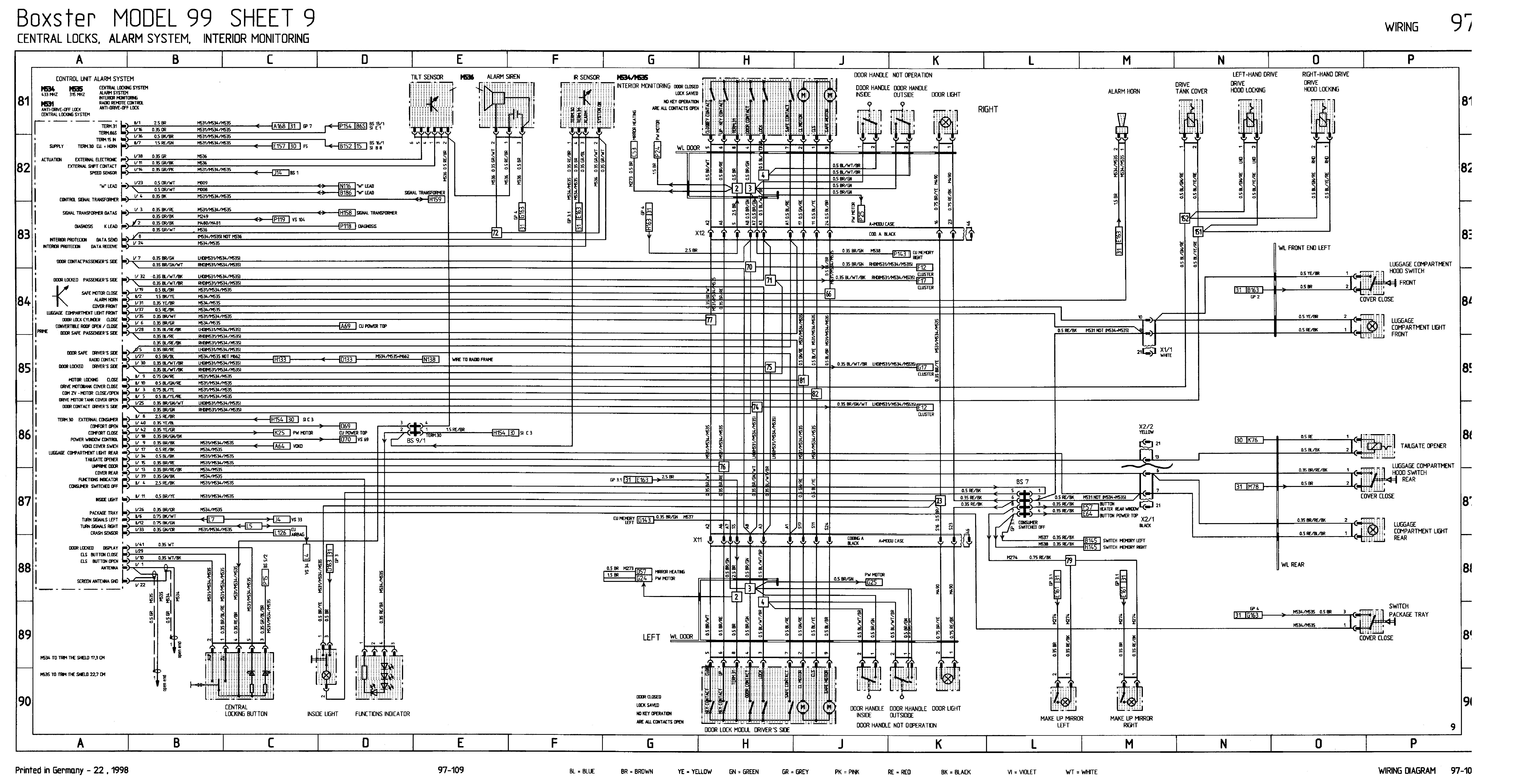 Fein 1980 Porsche 911 Schaltplan Galerie - Die Besten Elektrischen ...