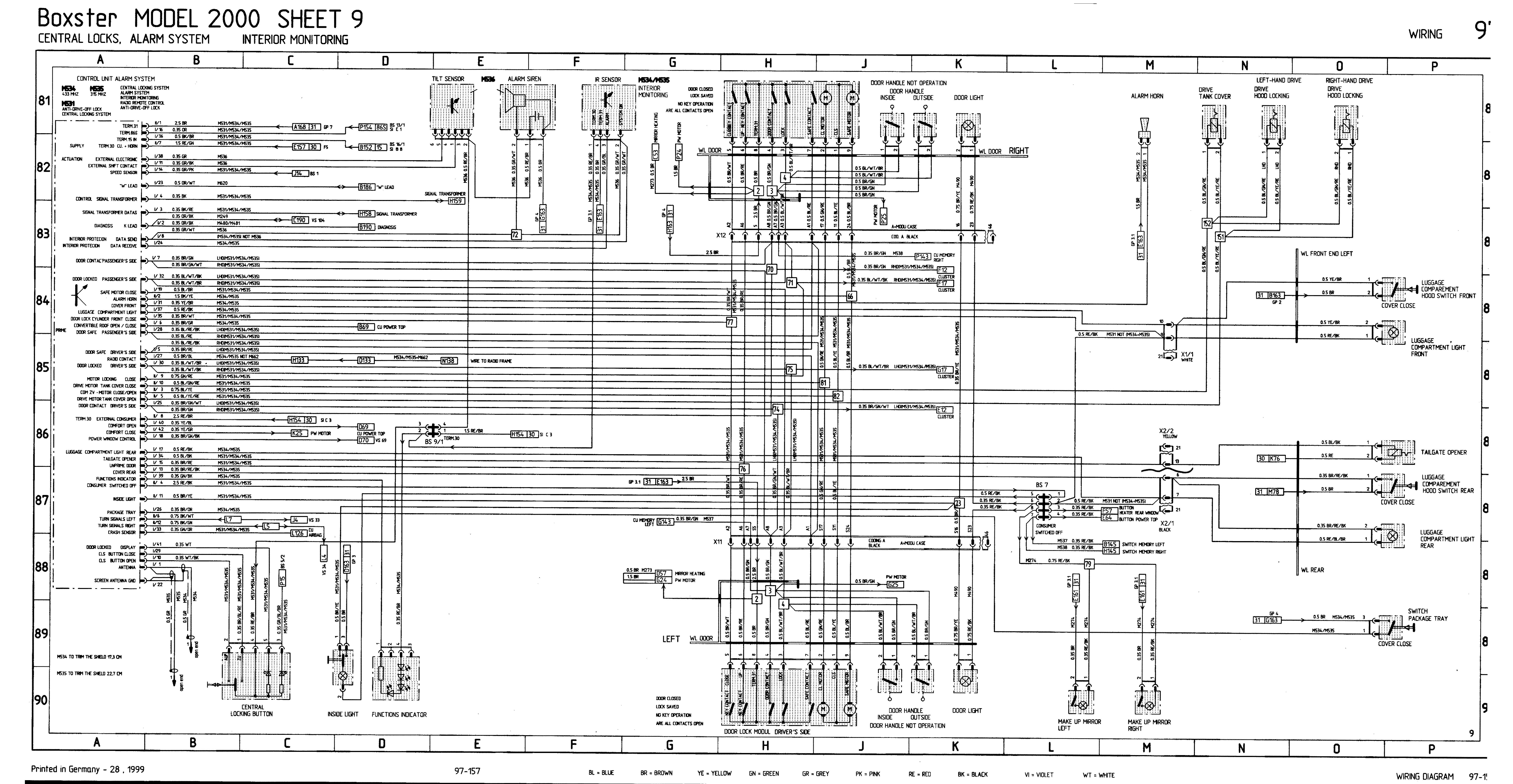 Ziemlich Porsche 914 Schaltplan Bilder - Verdrahtungsideen - korsmi.info